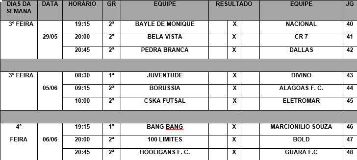 Acompanhe abaixo a tabela dos jogos até a próxima edição do Jornal Oficial.  Assuntos Futsal 012a6f518803e