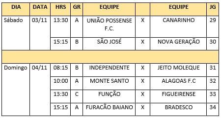 63dfc06dac4e1 Confira os resultados dos jogos deste final de semana do Futebol ...