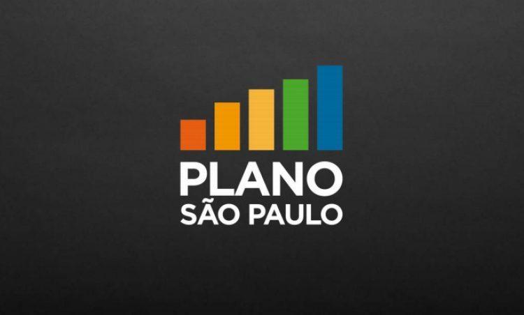 Stº Antônio de Posse volta para fase laranja do Plano SP e comércio reabre na segunda, dia 27